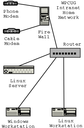 how to design a home network