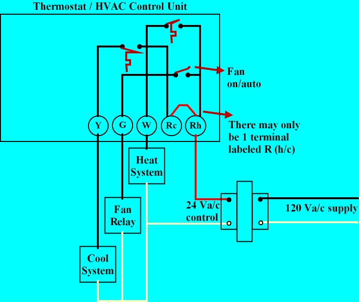 Raspberry Pi Thermostat, Heating And Cooling Thermostat Wiring Diagram
